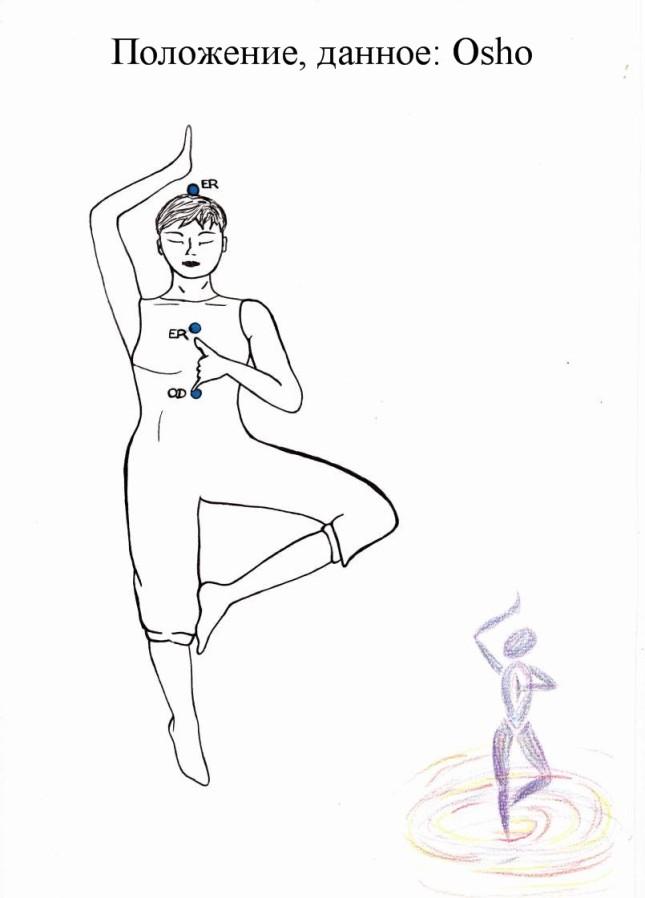 Танец Духа - Через Oшo